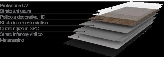 floorplus spc 570